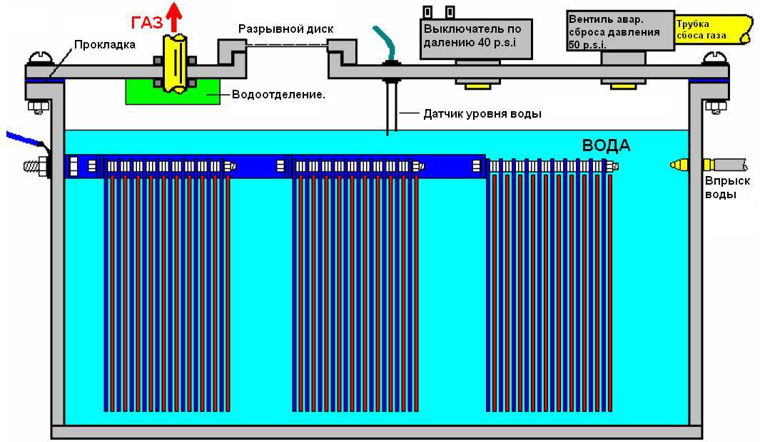 Водородная установка на отопление своими руками